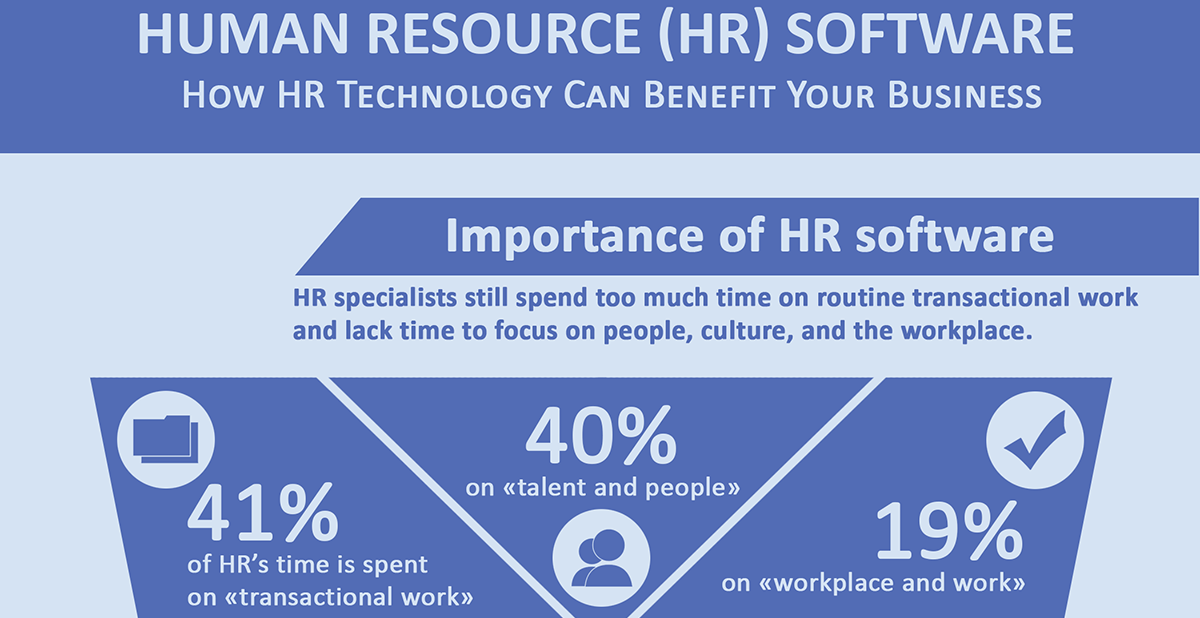 How HR Software Can Boost Your Business