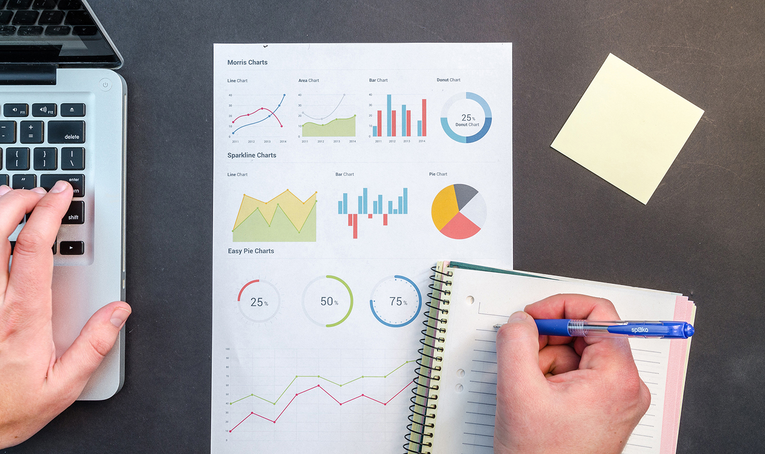 What is Big Data and How to Use It for Your Business?