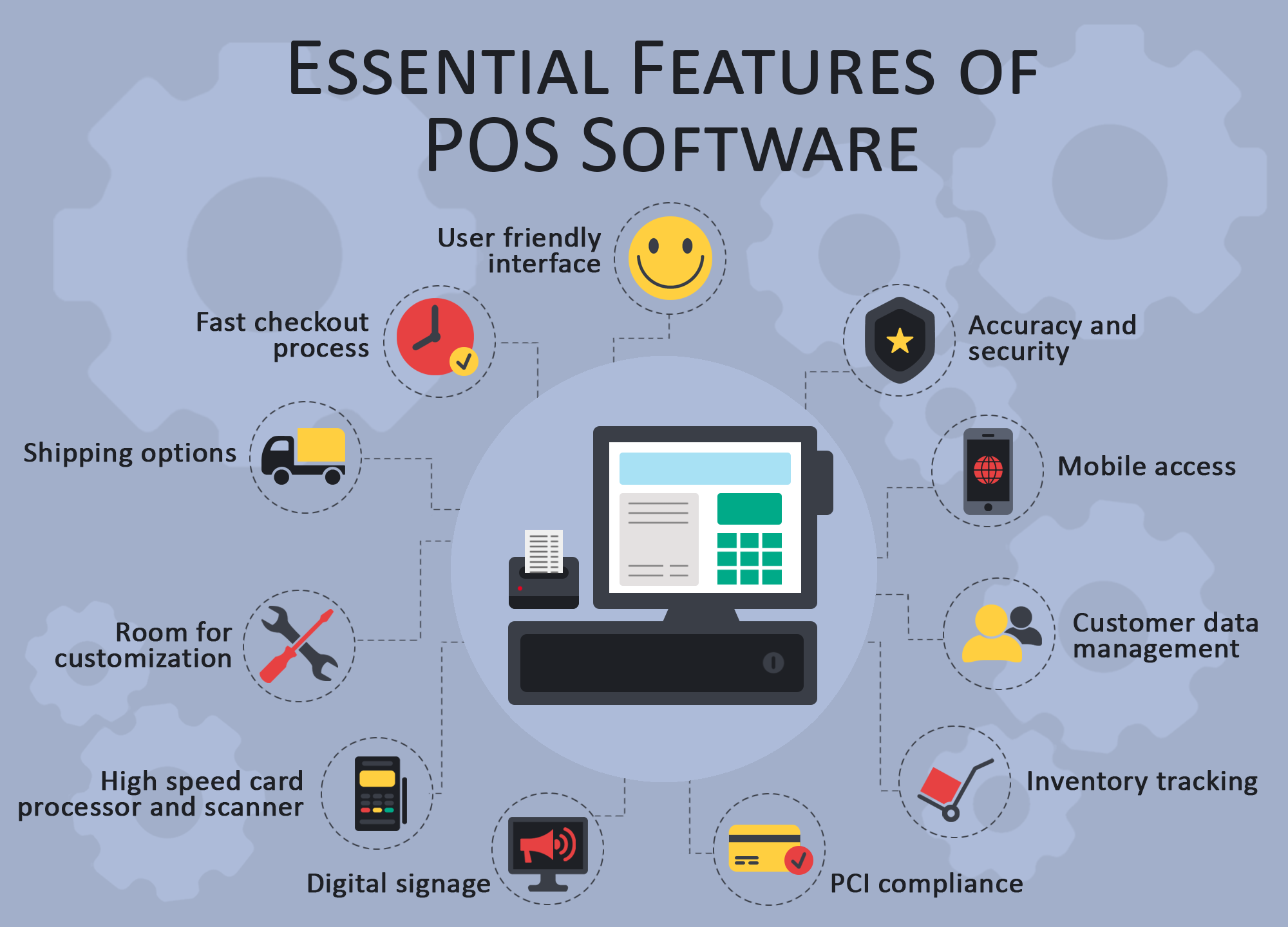 Essential Features of POS Software (Infographic)