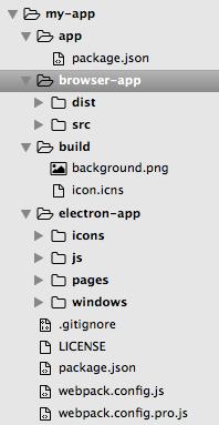 Building Desktop App with Electron - Anadea